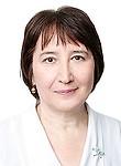 Ганеева Наиля Нильсовна