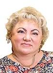 Рислинг Елена Витальевна
