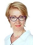 Иванова Наталья Геннадьевна